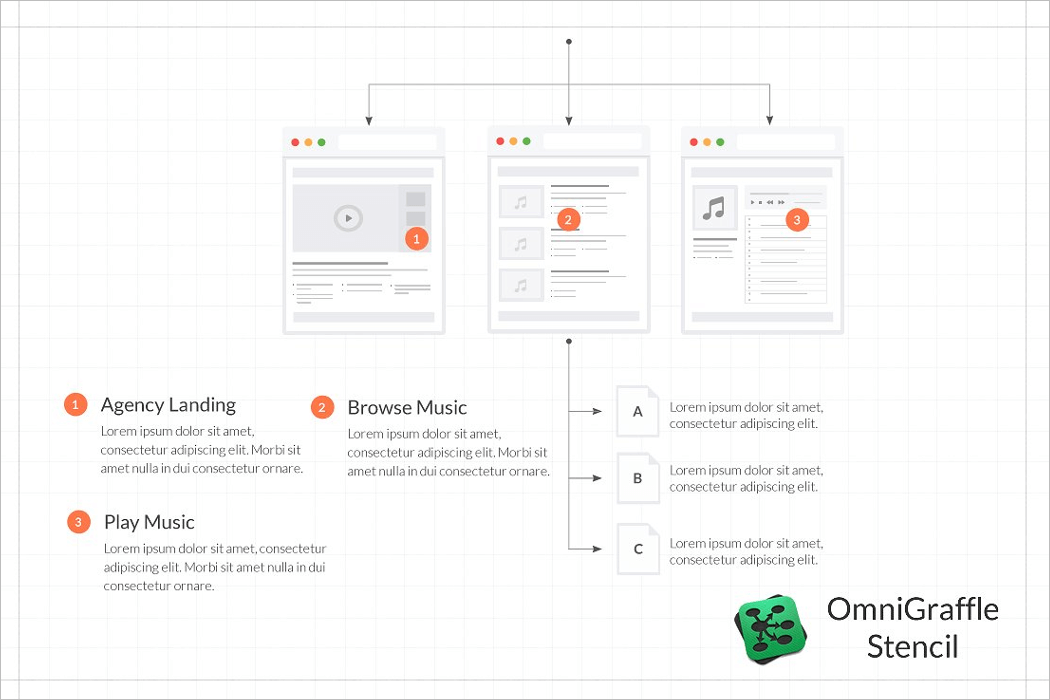Flow Chart Design For Wirframe Mockup
