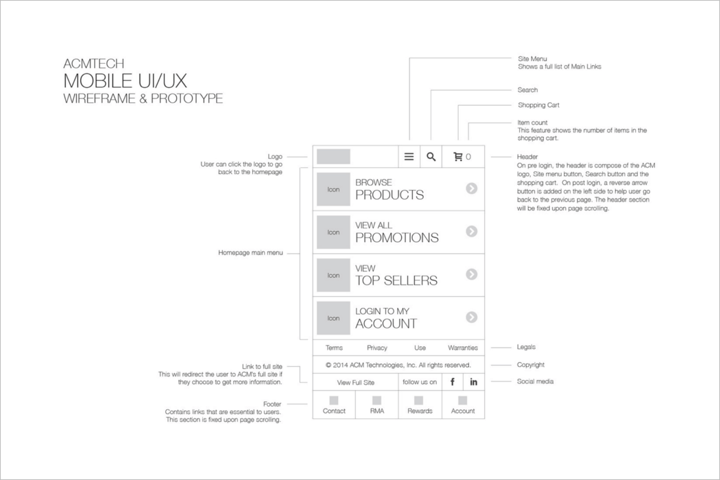Mobile Site Wireframe Mockup
