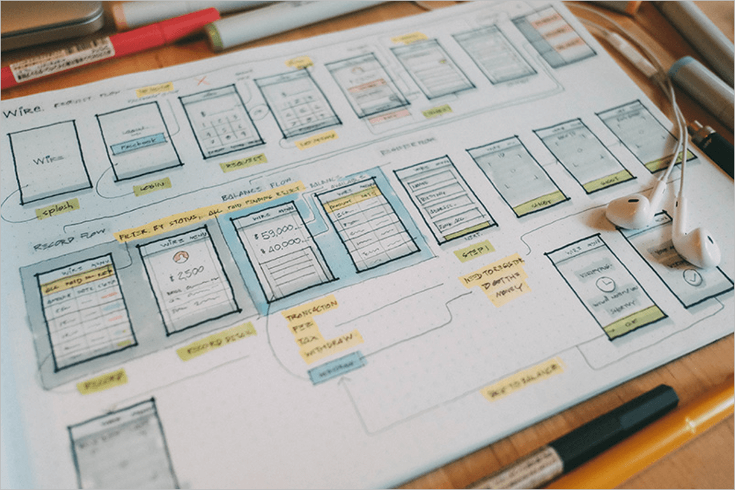 Sketch Wireframe Mockup Prototype
