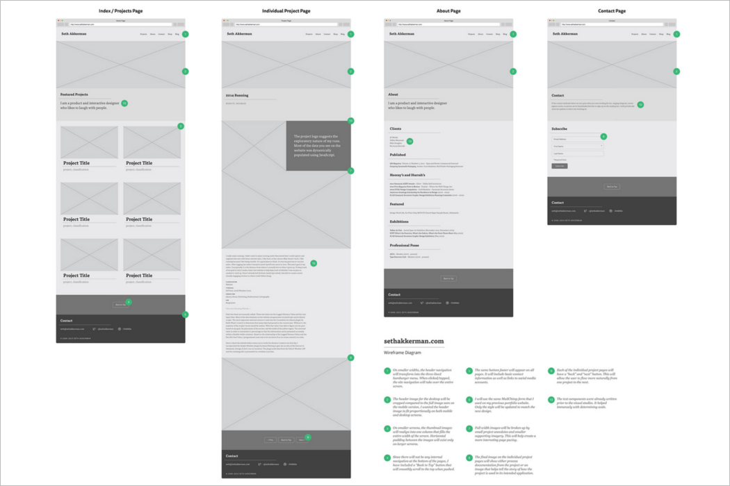 Web Page Wireframe Mockup