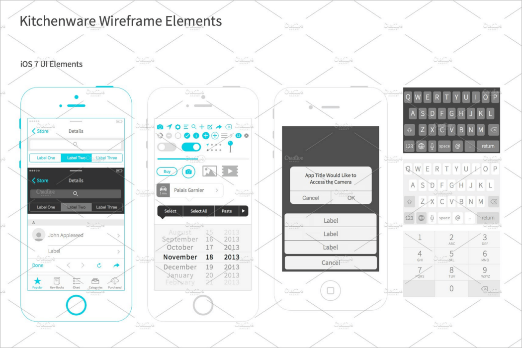 iPhone Wireframe Mockup Design